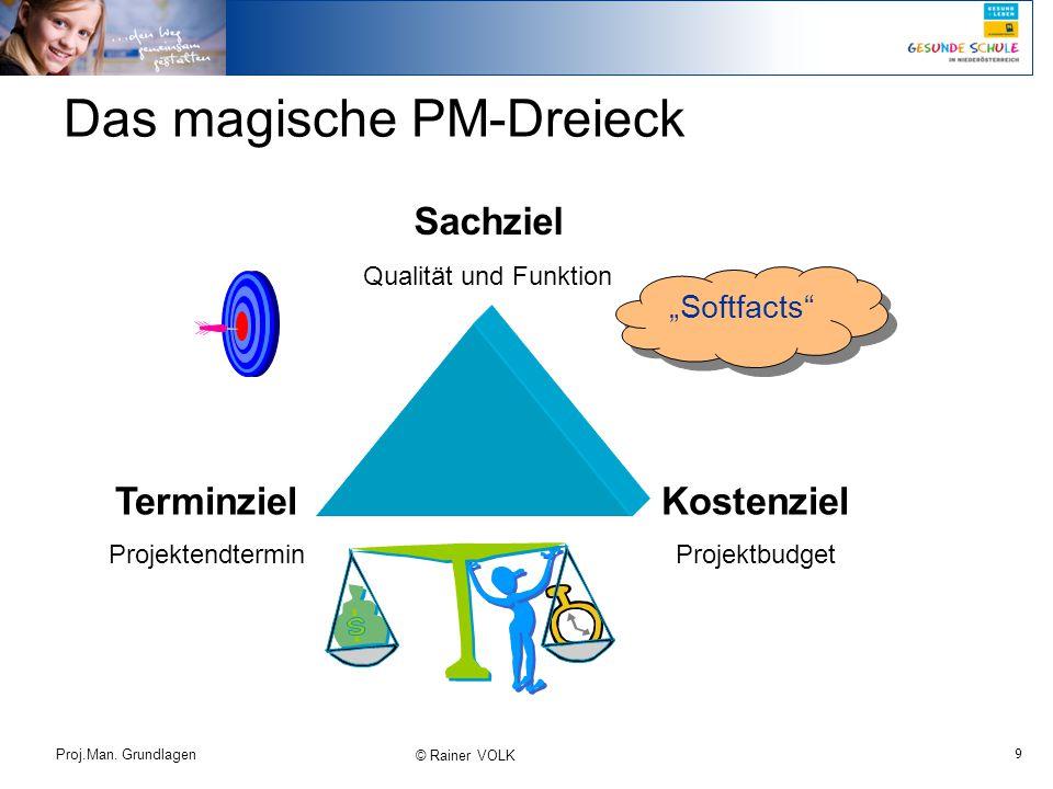 """9 Proj.Man. Grundlagen © Rainer VOLK Terminziel Projektendtermin Kostenziel Projektbudget Sachziel Qualität und Funktion """"Softfacts"""" Das magische PM-D"""