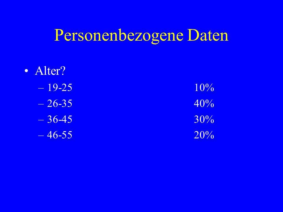 Personenbezogene Daten Herkunft –Deutschland40% –Türkei33% –Griechenland10% –Italien17%