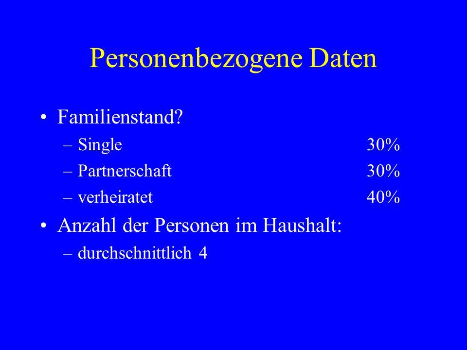 Personenbezogene Daten Alter –19-2510% –26-3540% –36-4530% –46-5520%