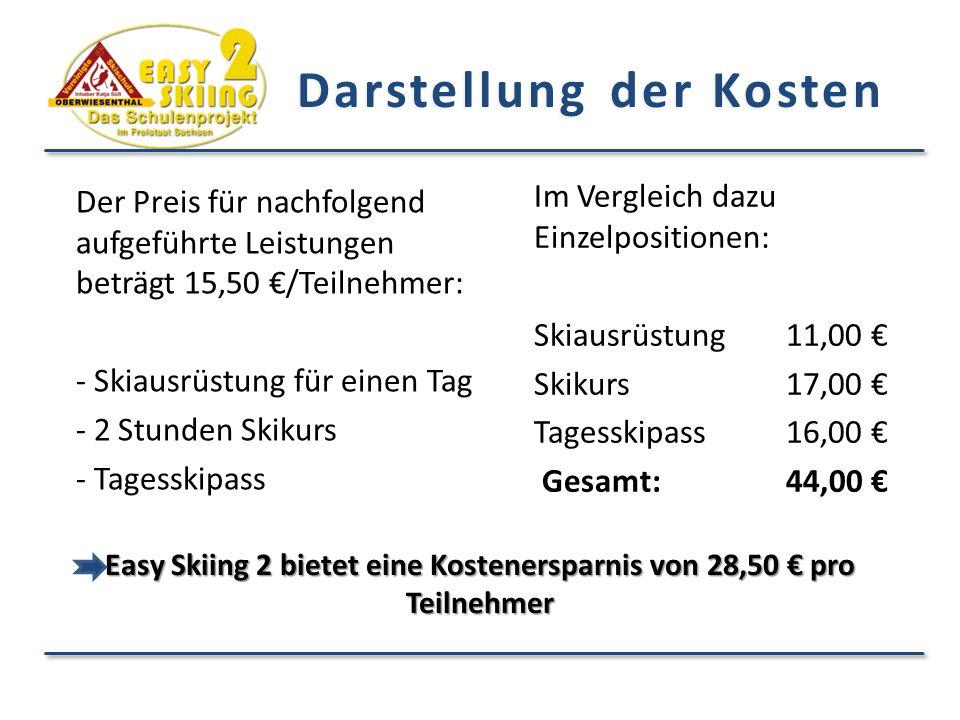 Darstellung der Kosten Easy Skiing 2 bietet eine Kostenersparnis von 28,50 € pro Teilnehmer Der Preis für nachfolgend aufgeführte Leistungen beträgt 15,50 €/Teilnehmer: - Skiausrüstung für einen Tag - 2 Stunden Skikurs - Tagesskipass Im Vergleich dazu Einzelpositionen: Skiausrüstung11,00 € Skikurs17,00 € Tagesskipass16,00 € Gesamt:44,00 €