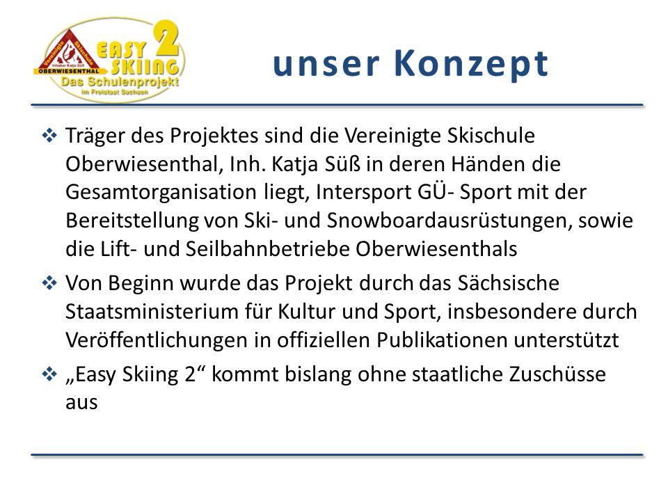  Träger des Projektes sind die Vereinigte Skischule Oberwiesenthal, Inh. Katja Süß in deren Händen die Gesamtorganisation liegt, Intersport GÜ- Sport