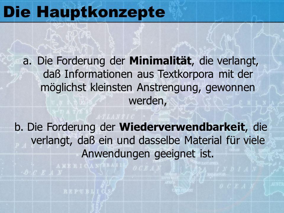a.Die Forderung der Minimalität, die verlangt, daß Informationen aus Textkorpora mit der möglichst kleinsten Anstrengung, gewonnen werden, b.