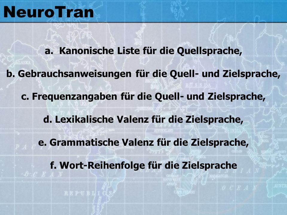 NeuroTran a.Kanonische Liste für die Quellsprache, b. Gebrauchsanweisungen für die Quell- und Zielsprache, c. Frequenzangaben für die Quell- und Ziels