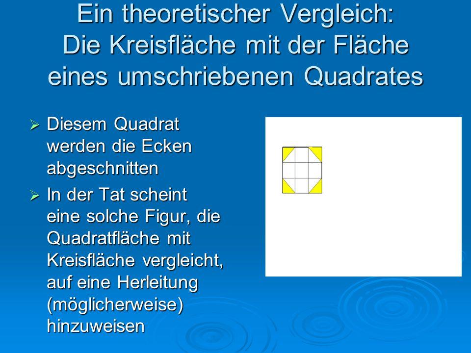 Ein theoretischer Vergleich: Die Kreisfläche mit der Fläche eines umschriebenen Quadrates  Diesem Quadrat werden die Ecken abgeschnitten  In der Tat