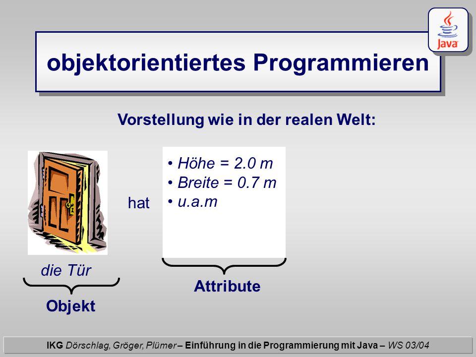 objektorientiertes Programmieren IKG Dörschlag, Gröger, Plümer – Einführung in die Programmierung mit Java – WS 03/04 Vorstellung wie in der realen Welt: die Tür kann man Höhe = 2.0 m Breite = 0.7 m u.a.m Objekt hat AttributeMethoden aufschließen zuschließen öffnen schließen u.a.m