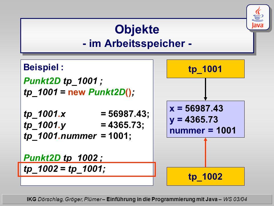 Objekte - im Arbeitsspeicher - IKG Dörschlag, Gröger, Plümer – Einführung in die Programmierung mit Java – WS 03/04 Beispiel : Punkt2D tp_1001 ; tp_10