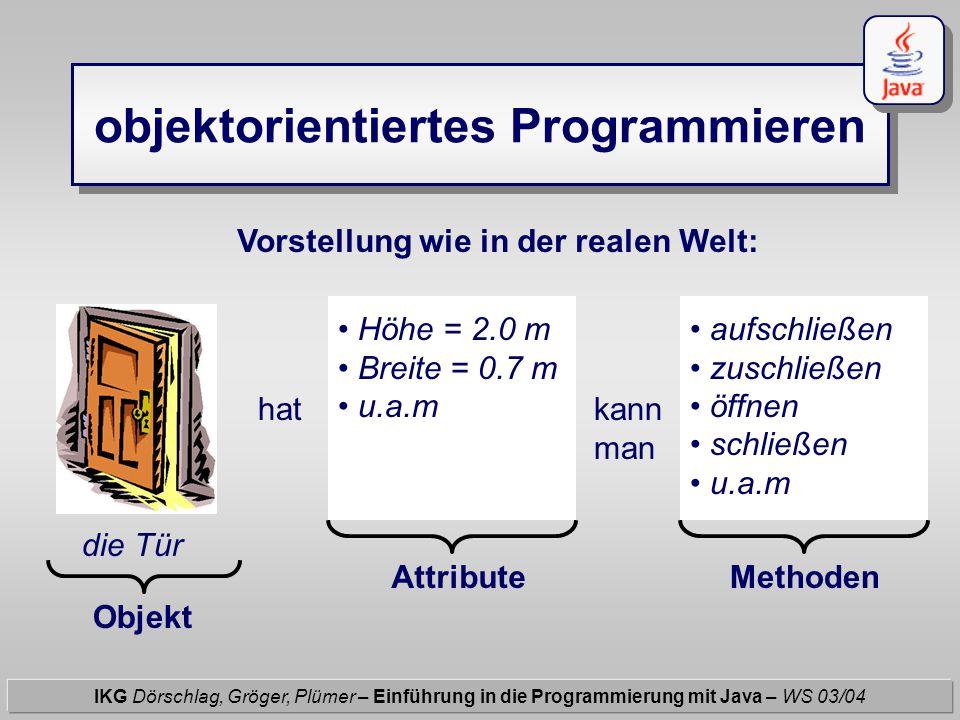 objektorientiertes Programmieren IKG Dörschlag, Gröger, Plümer – Einführung in die Programmierung mit Java – WS 03/04 Vorstellung wie in der realen Welt: die Tür kann man Höhe = 2.0 m Breite = 0.7 m u.a.m Objekt hat AttributeMethoden aufschließen zuschließen öffnen schließen u.a.m Eigenschaften