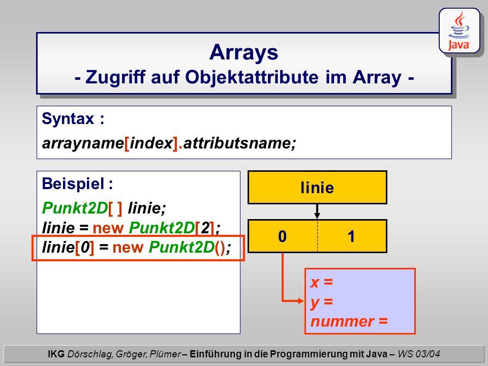 Arrays - Zugriff auf Objektattribute im Array - IKG Dörschlag, Gröger, Plümer – Einführung in die Programmierung mit Java – WS 03/04 Syntax : arraynam