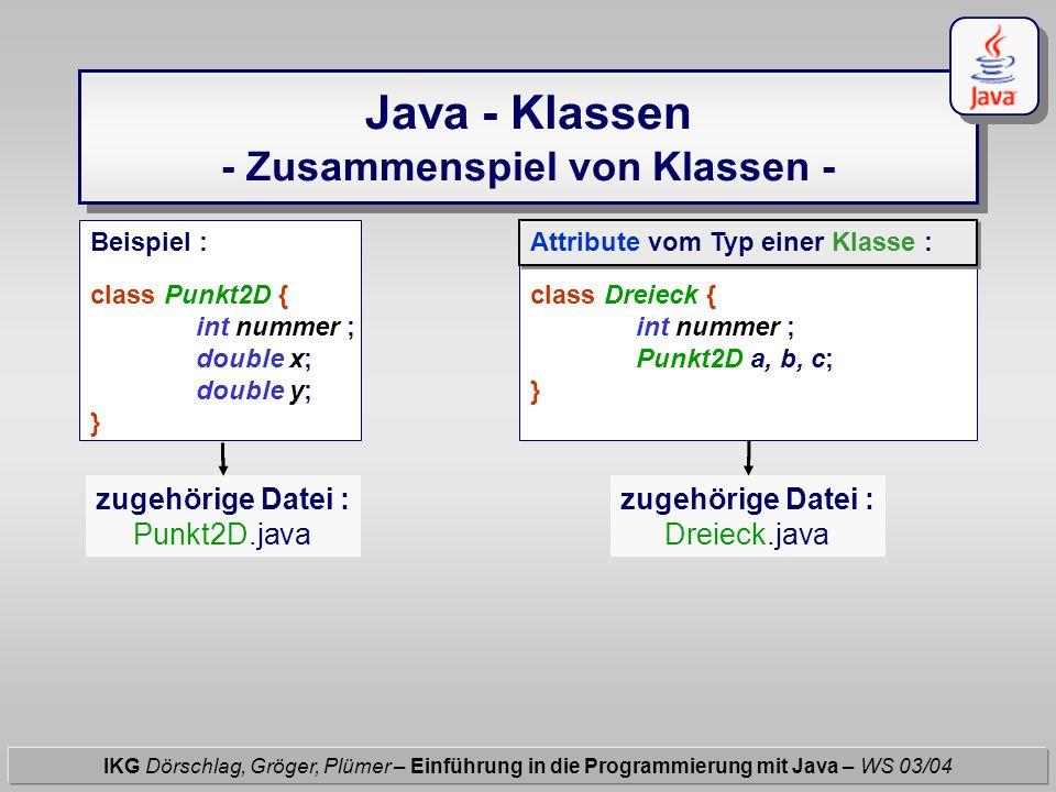Java - Klassen - Zusammenspiel von Klassen - IKG Dörschlag, Gröger, Plümer – Einführung in die Programmierung mit Java – WS 03/04 Beispiel : class Pun