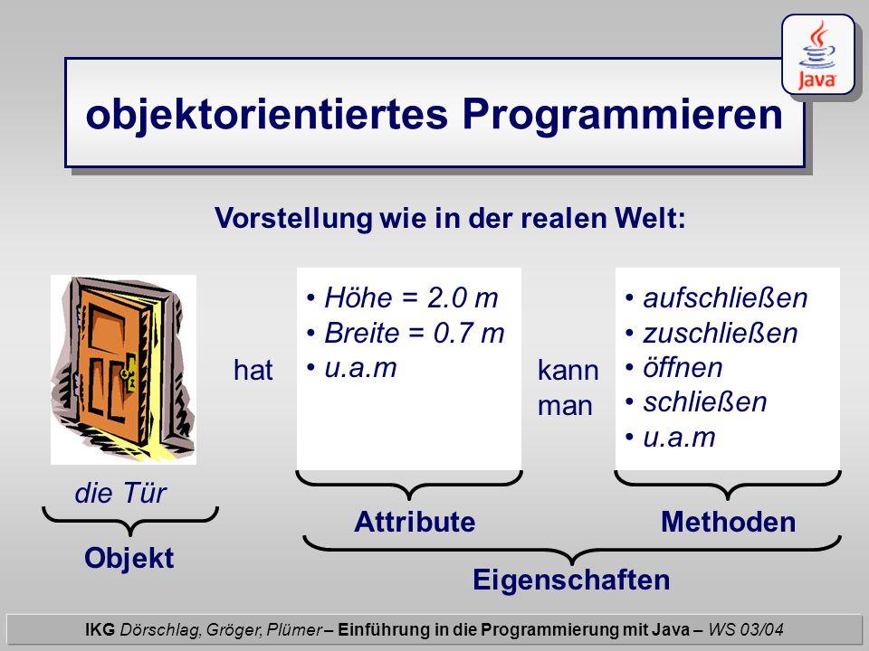 Java - Klassen - Zusammenspiel von Klassen - IKG Dörschlag, Gröger, Plümer – Einführung in die Programmierung mit Java – WS 03/04 Beispiel : class Punkt2D { int nummer ; double x; double y; } class BerechneStrecke2D { static public void main(String arg[ ]){ Punkt2D anfang = new Point2D(), ende = new Point2D(); anfang.x = 10.0; anfang.y = 20.0; ende.x = -10.0; ende.y = -20.0; double delta_x = anfang.x – ende.x; double delta_y = anfang.y – ende.y; double strecke = Math.sqrt( delta_x * delta_x + delta_y * delta_y); } Variablen vom Typ einer Klasse : Methode