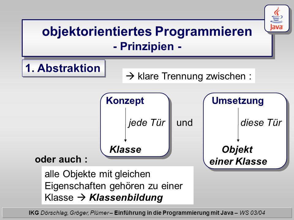 Java - Klassen - Rückgabewerte von Methoden - IKG Dörschlag, Gröger, Plümer – Einführung in die Programmierung mit Java – WS 03/04 Syntax : class Klassenname { // Attribute typ methodenname( Parameter){ Anweisung;...