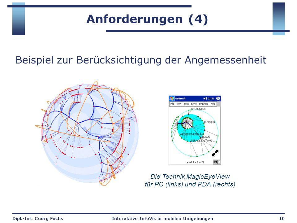 Dipl.-Inf. Georg FuchsInteraktive InfoVis in mobilen Umgebungen10 Anforderungen (4) Beispiel zur Berücksichtigung der Angemessenheit Die Technik Magic