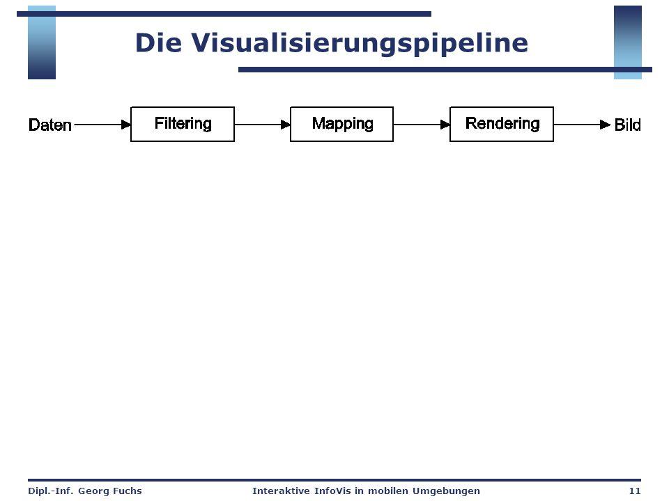Dipl.-Inf. Georg FuchsInteraktive InfoVis in mobilen Umgebungen11 Die Visualisierungspipeline