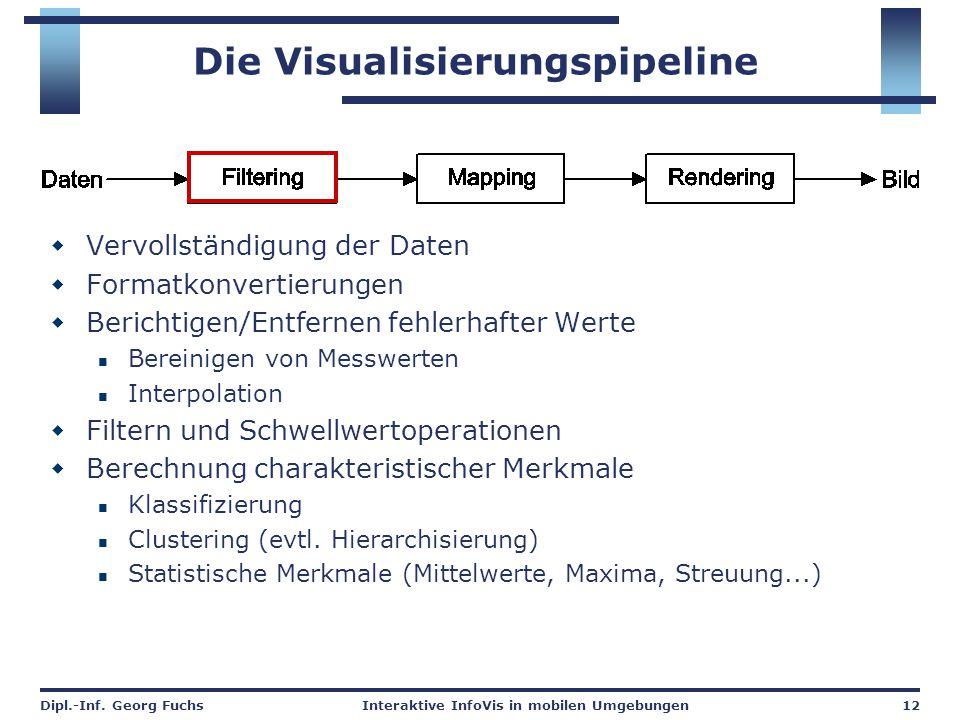 Dipl.-Inf. Georg FuchsInteraktive InfoVis in mobilen Umgebungen12 Die Visualisierungspipeline  Vervollständigung der Daten  Formatkonvertierungen 