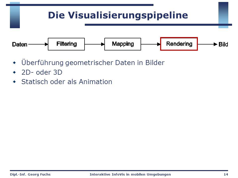 Dipl.-Inf. Georg FuchsInteraktive InfoVis in mobilen Umgebungen14 Die Visualisierungspipeline  Überführung geometrischer Daten in Bilder  2D- oder 3