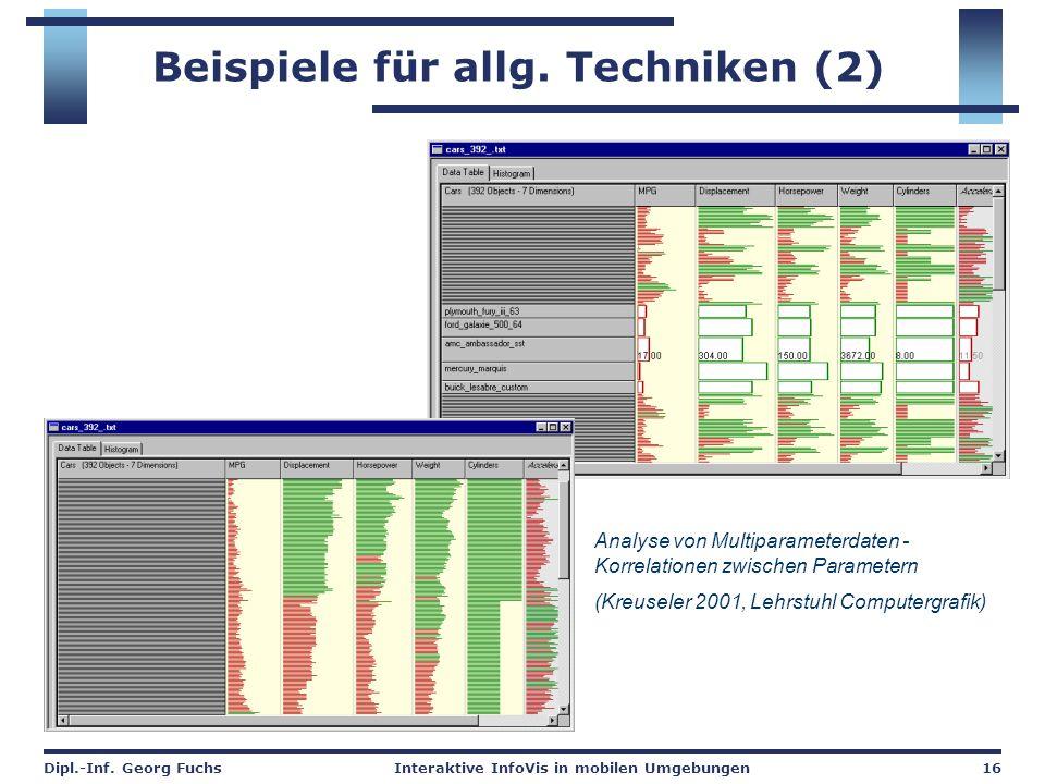 Dipl.-Inf. Georg FuchsInteraktive InfoVis in mobilen Umgebungen16 Beispiele für allg. Techniken (2) Analyse von Multiparameterdaten - Korrelationen zw