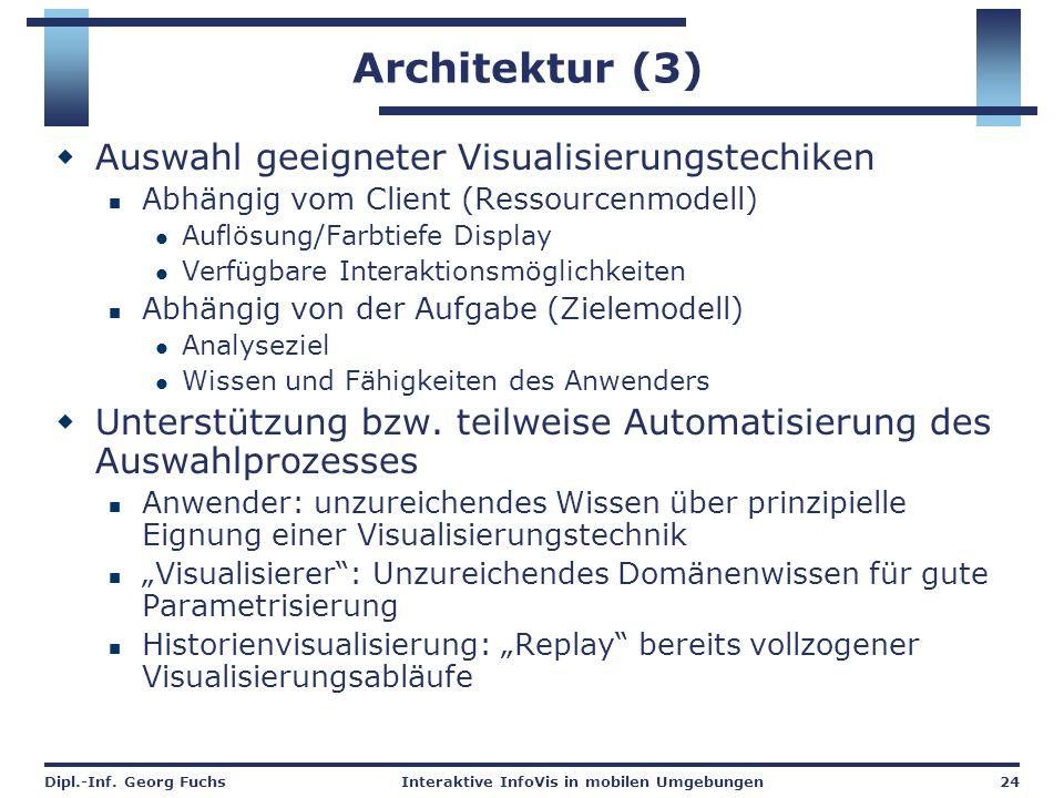 Dipl.-Inf. Georg FuchsInteraktive InfoVis in mobilen Umgebungen24 Architektur (3)  Auswahl geeigneter Visualisierungstechiken Abhängig vom Client (Re
