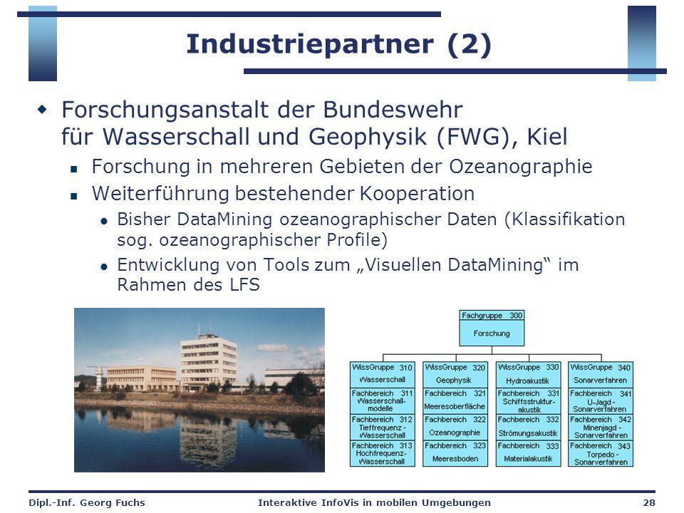 Dipl.-Inf. Georg FuchsInteraktive InfoVis in mobilen Umgebungen28 Industriepartner (2)  Forschungsanstalt der Bundeswehr für Wasserschall und Geophys