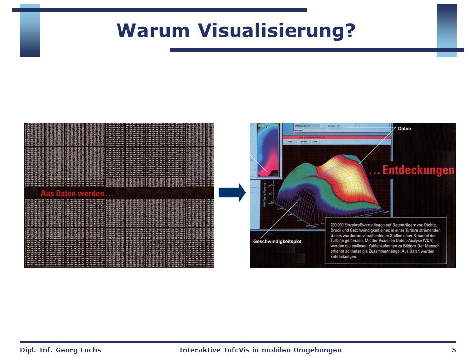 Dipl.-Inf. Georg FuchsInteraktive InfoVis in mobilen Umgebungen5 Warum Visualisierung?