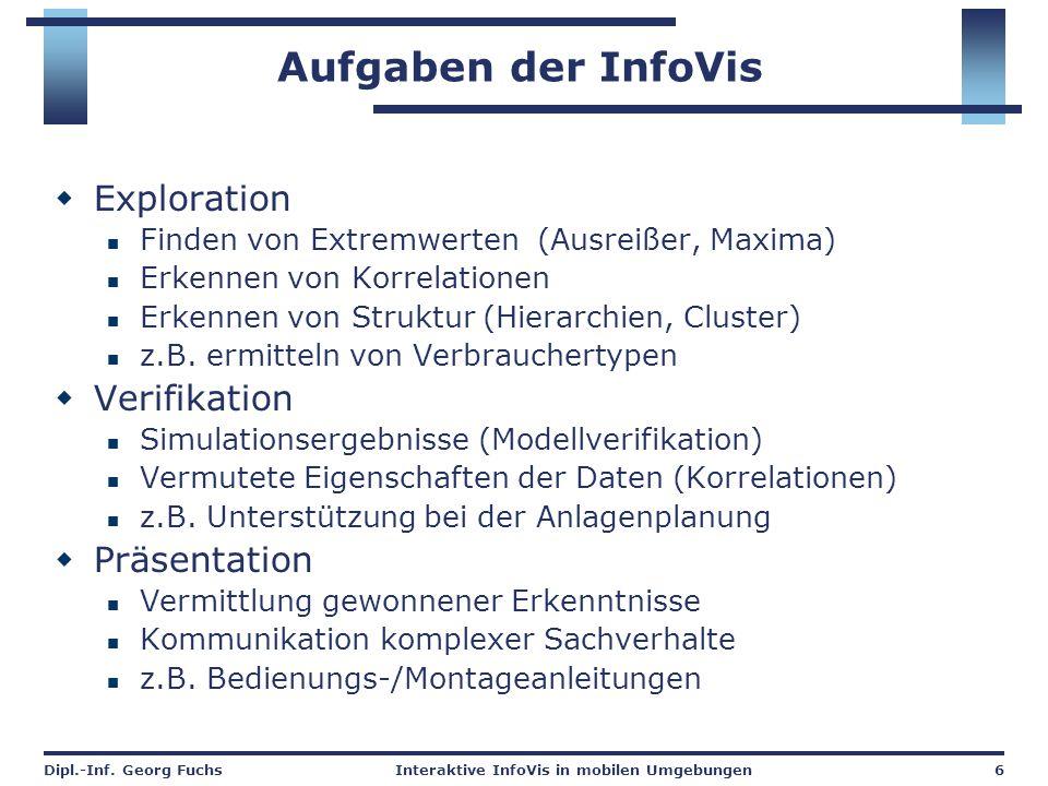 Dipl.-Inf. Georg FuchsInteraktive InfoVis in mobilen Umgebungen6 Aufgaben der InfoVis  Exploration Finden von Extremwerten (Ausreißer, Maxima) Erkenn