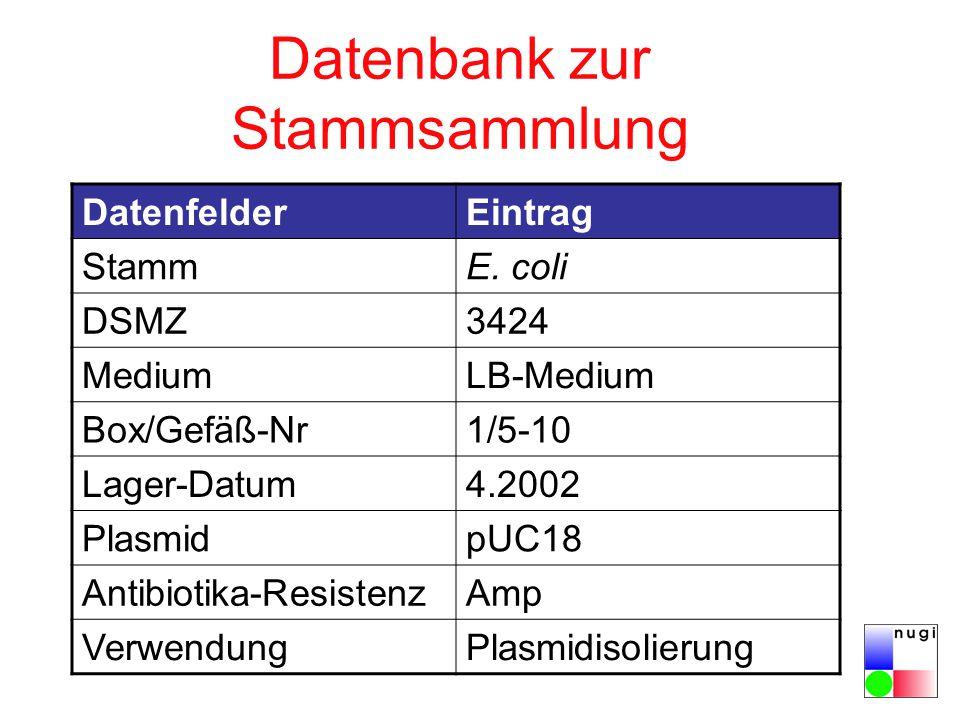 Datenbank zur Stammsammlung DatenfelderEintrag StammE. coli DSMZ3424 MediumLB-Medium Box/Gefäß-Nr1/5-10 Lager-Datum4.2002 PlasmidpUC18 Antibiotika-Res
