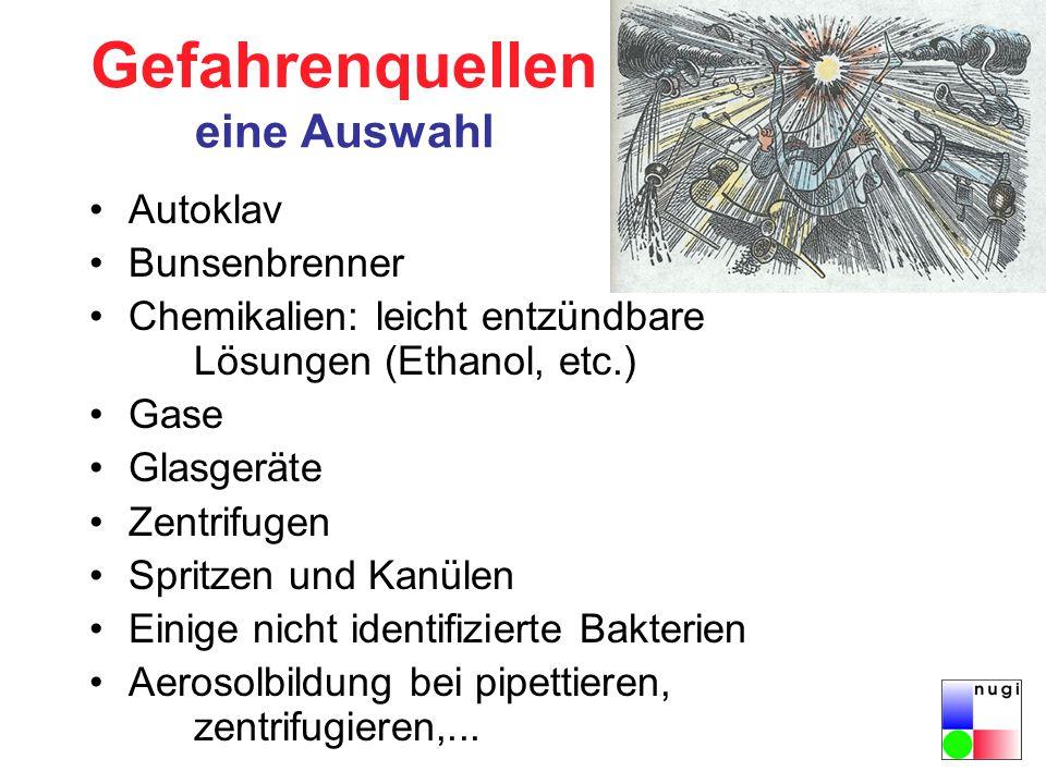 Gefahrenquellen eine Auswahl Autoklav Bunsenbrenner Chemikalien: leicht entzündbare Lösungen (Ethanol, etc.) Gase Glasgeräte Zentrifugen Spritzen und
