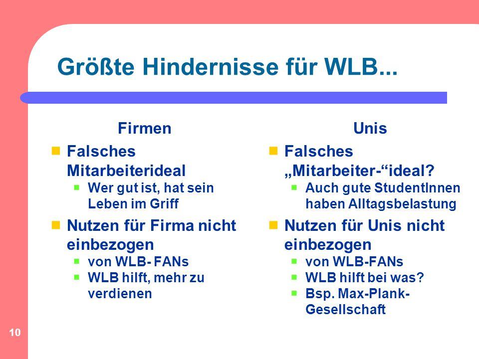 10 Größte Hindernisse für WLB...