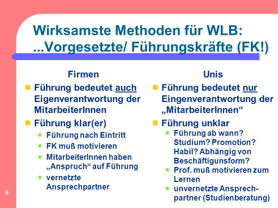 7 Wirksamste Methoden für WLB: Flexibler Einsatz vieler Methoden Firmen  Kleinste Einheit entscheidet (z.B.