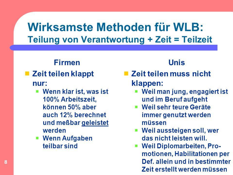 9 Wirksamste Methoden für WLB: Wirtschaftlichkeit.