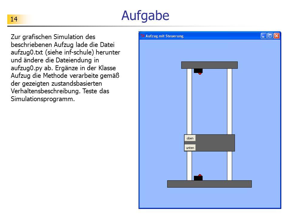 14 Aufgabe Zur grafischen Simulation des beschriebenen Aufzug lade die Datei aufzug0.txt (siehe inf-schule) herunter und ändere die Dateiendung in auf