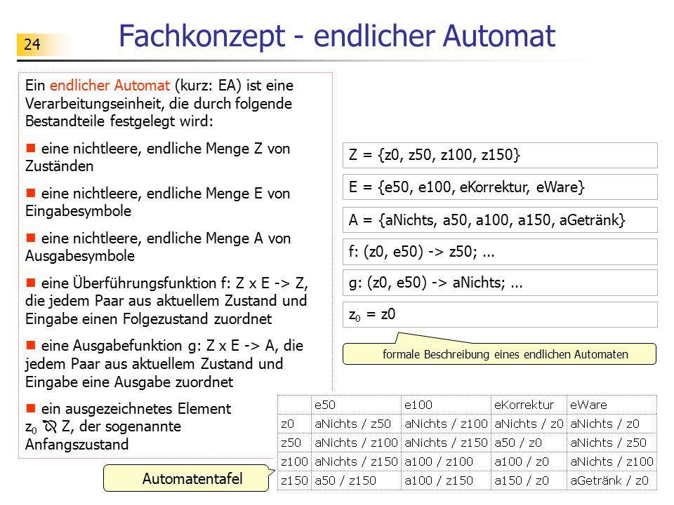 24 Fachkonzept - endlicher Automat Ein endlicher Automat (kurz: EA) ist eine Verarbeitungseinheit, die durch folgende Bestandteile festgelegt wird: ei