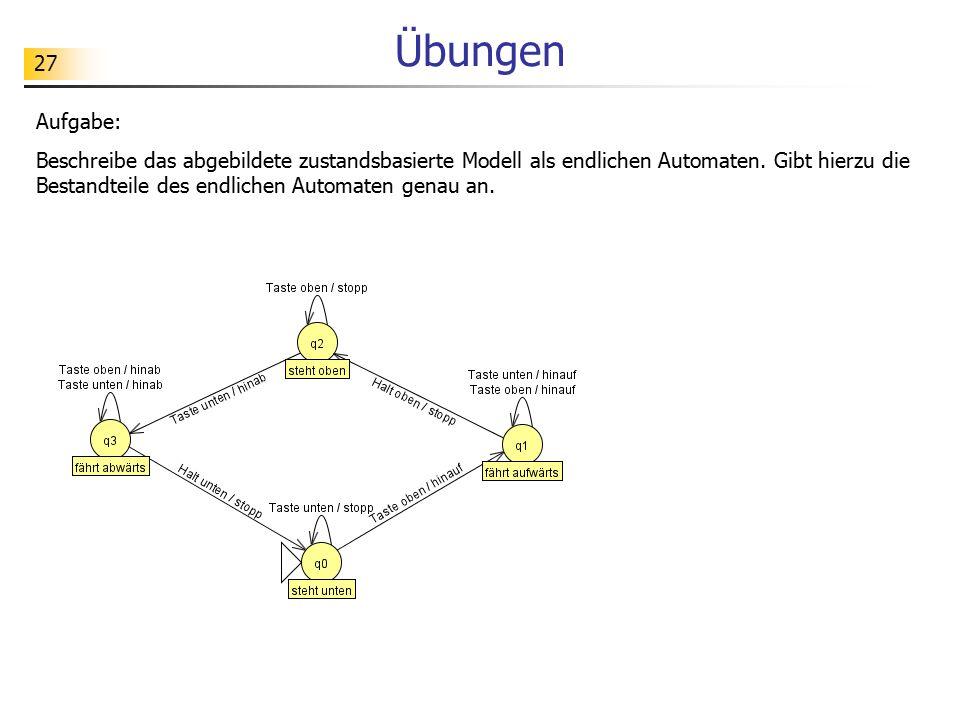 27 Übungen Aufgabe: Beschreibe das abgebildete zustandsbasierte Modell als endlichen Automaten. Gibt hierzu die Bestandteile des endlichen Automaten g