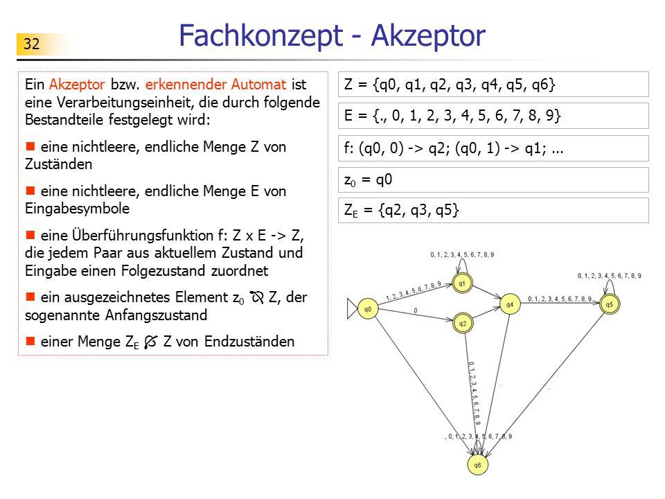 32 Fachkonzept - Akzeptor Ein Akzeptor bzw. erkennender Automat ist eine Verarbeitungseinheit, die durch folgende Bestandteile festgelegt wird: eine n