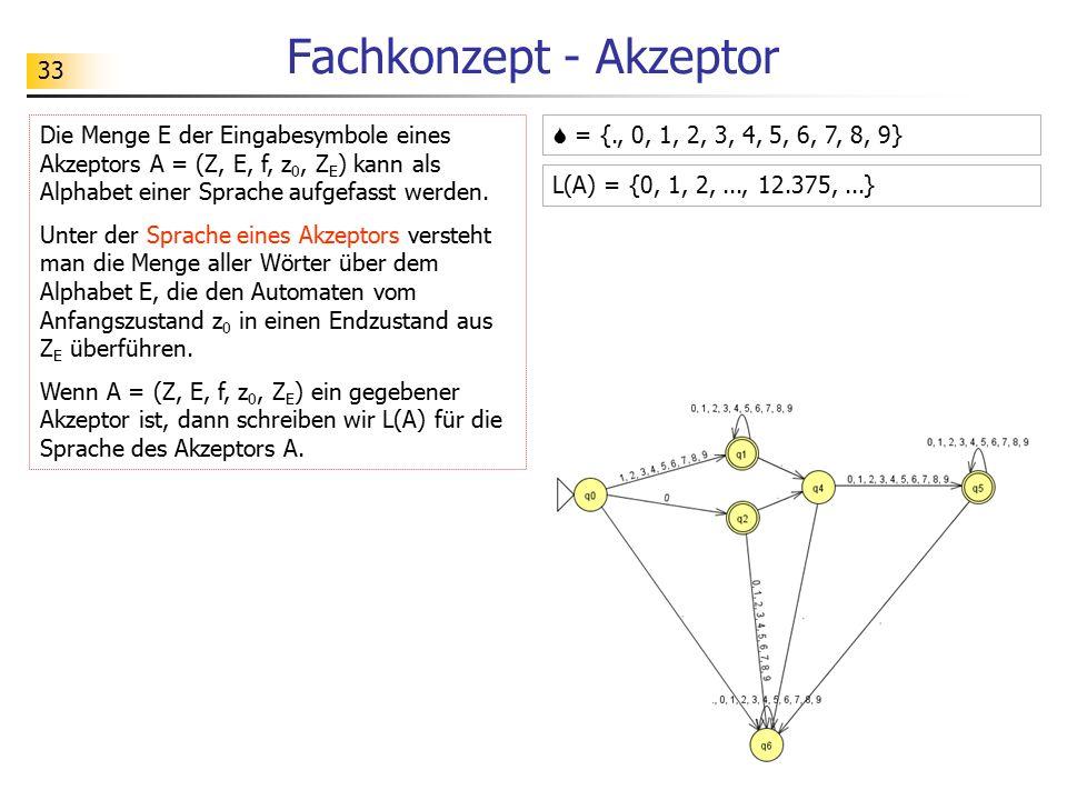 33 Fachkonzept - Akzeptor Die Menge E der Eingabesymbole eines Akzeptors A = (Z, E, f, z 0, Z E ) kann als Alphabet einer Sprache aufgefasst werden. U