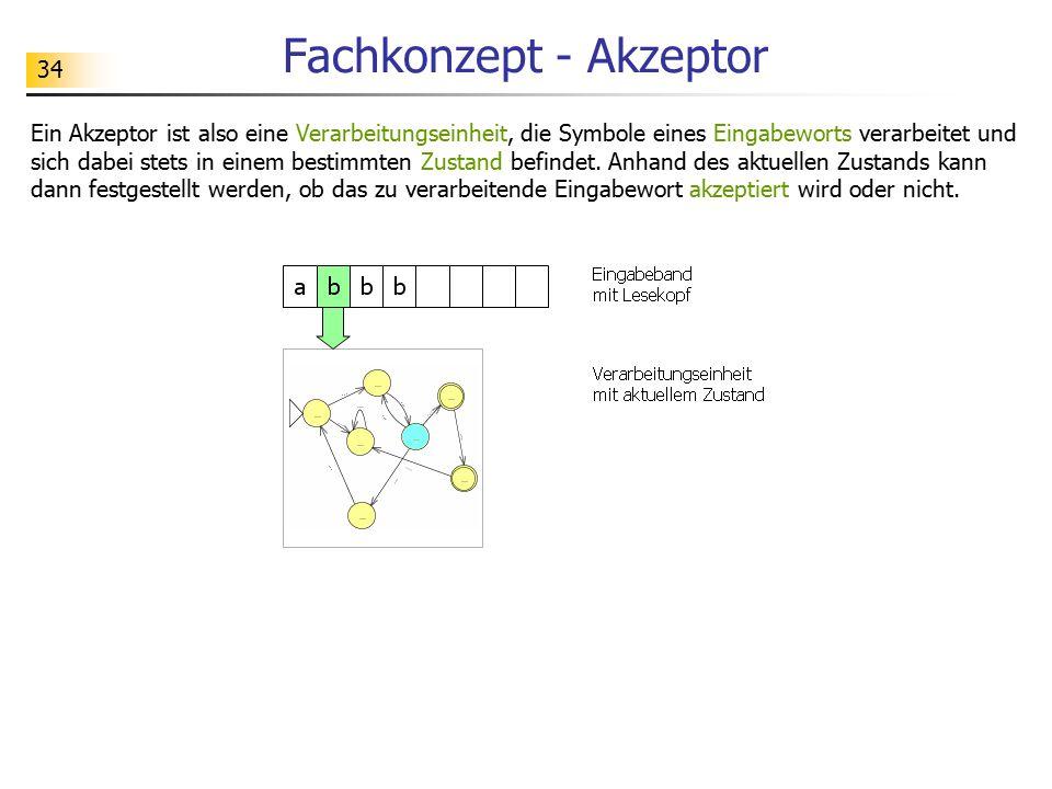 34 Fachkonzept - Akzeptor Ein Akzeptor ist also eine Verarbeitungseinheit, die Symbole eines Eingabeworts verarbeitet und sich dabei stets in einem be