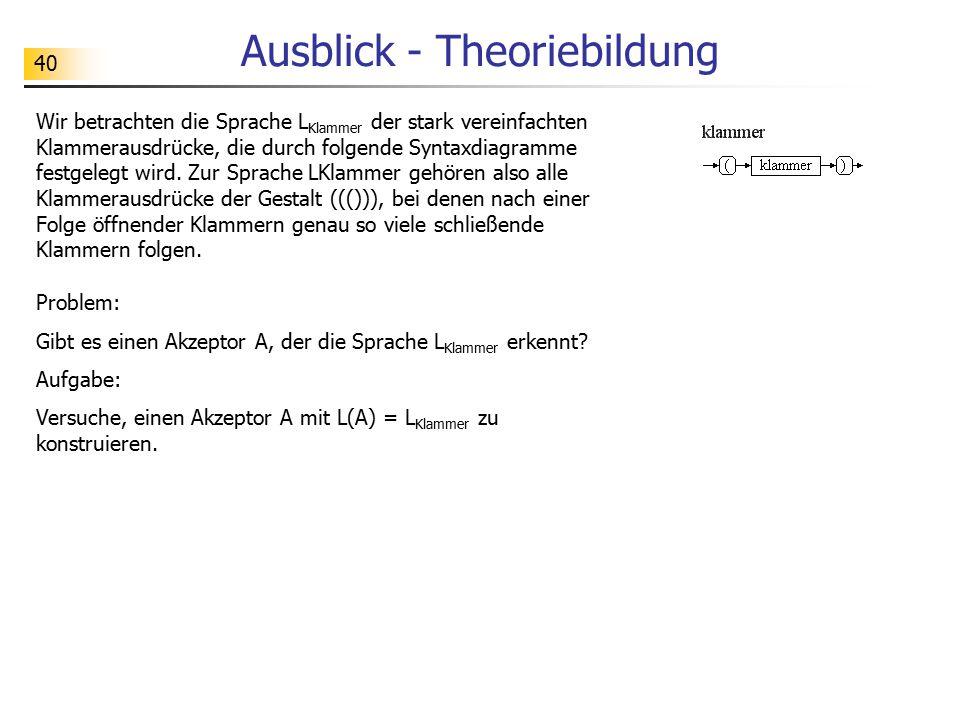 40 Ausblick - Theoriebildung Wir betrachten die Sprache L Klammer der stark vereinfachten Klammerausdrücke, die durch folgende Syntaxdiagramme festgel