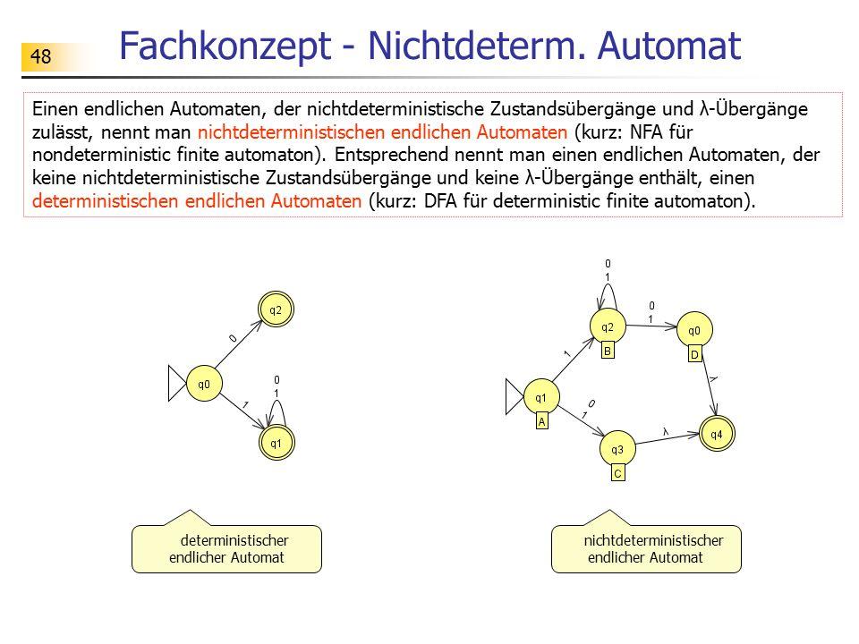 48 Fachkonzept - Nichtdeterm. Automat Einen endlichen Automaten, der nichtdeterministische Zustandsübergänge und λ-Übergänge zulässt, nennt man nichtd