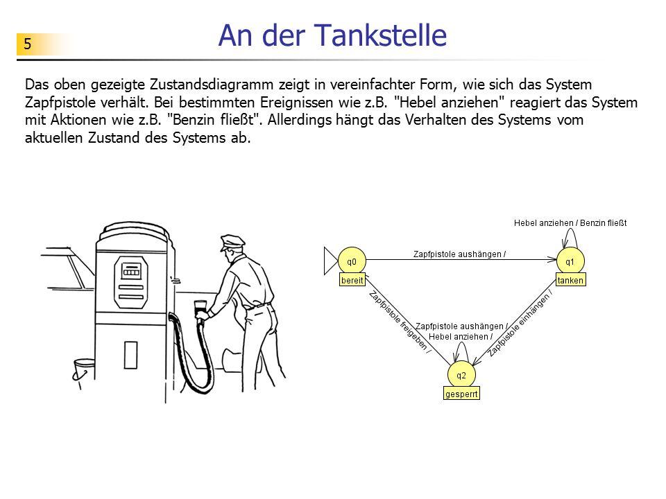 5 An der Tankstelle Das oben gezeigte Zustandsdiagramm zeigt in vereinfachter Form, wie sich das System Zapfpistole verhält. Bei bestimmten Ereignisse