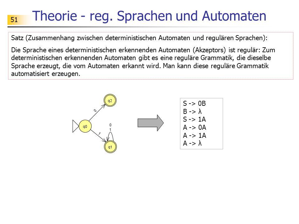 51 Theorie - reg. Sprachen und Automaten Satz (Zusammenhang zwischen deterministischen Automaten und regulären Sprachen): Die Sprache eines determinis