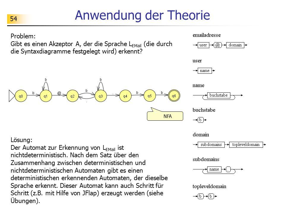 54 Anwendung der Theorie Problem: Gibt es einen Akzeptor A, der die Sprache L EMail (die durch die Syntaxdiagramme festgelegt wird) erkennt? Lösung: D