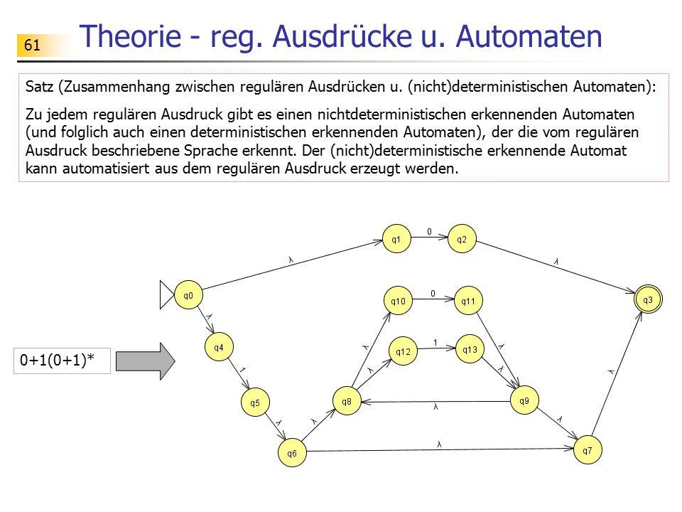 61 Theorie - reg. Ausdrücke u. Automaten Satz (Zusammenhang zwischen regulären Ausdrücken u. (nicht)deterministischen Automaten): Zu jedem regulären A