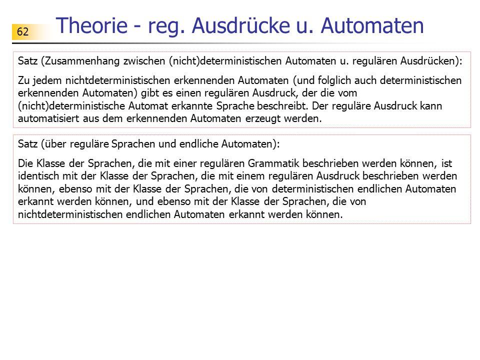 62 Theorie - reg. Ausdrücke u. Automaten Satz (Zusammenhang zwischen (nicht)deterministischen Automaten u. regulären Ausdrücken): Zu jedem nichtdeterm