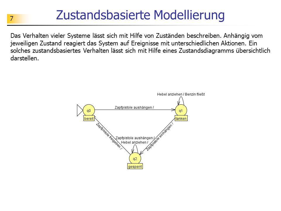 7 Zustandsbasierte Modellierung Das Verhalten vieler Systeme lässt sich mit Hilfe von Zuständen beschreiben. Anhängig vom jeweiligen Zustand reagiert