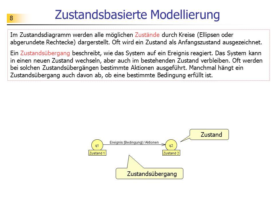 8 Zustandsbasierte Modellierung Zustand Zustandsübergang Im Zustandsdiagramm werden alle möglichen Zustände durch Kreise (Ellipsen oder abgerundete Re