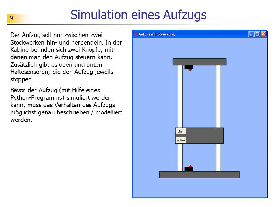 9 Simulation eines Aufzugs Der Aufzug soll nur zwischen zwei Stockwerken hin- und herpendeln. In der Kabine befinden sich zwei Knöpfe, mit denen man d