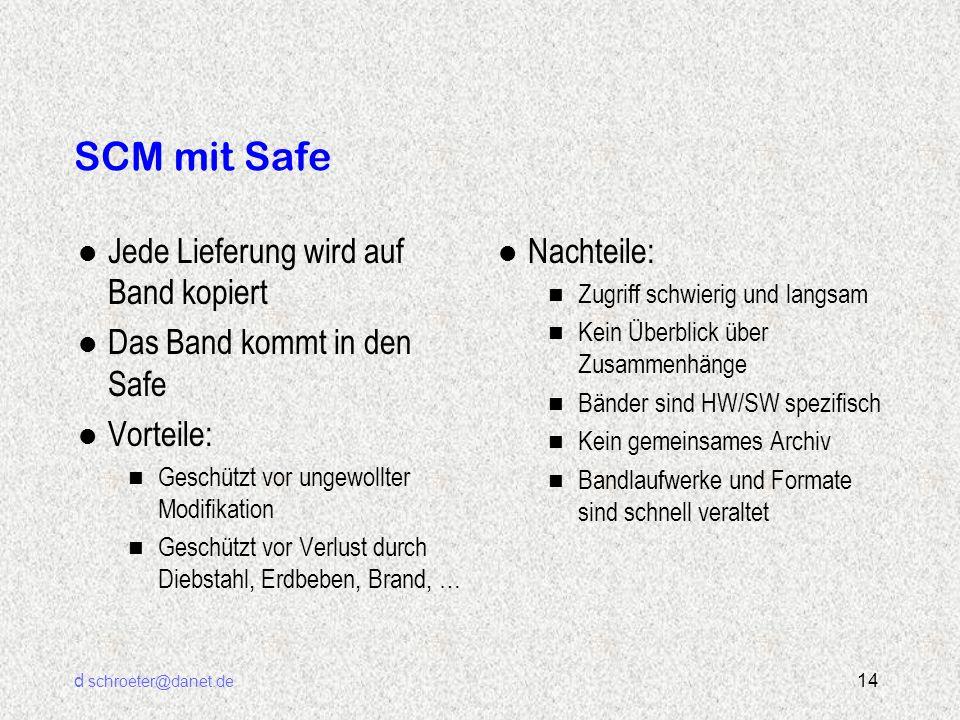 d schroeter@danet.de 14 SCM mit Safe l Jede Lieferung wird auf Band kopiert l Das Band kommt in den Safe l Vorteile: n Geschützt vor ungewollter Modif