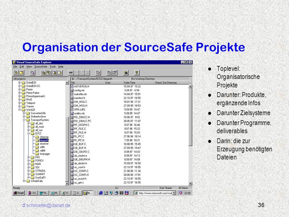 d schroeter@danet.de 36 Organisation der SourceSafe Projekte l Toplevel: Organisatorische Projekte l Darunter: Produkte, ergänzende Infos l Darunter Z