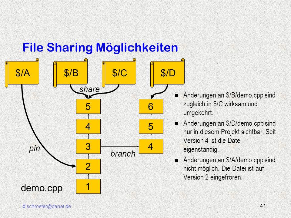 d schroeter@danet.de 41 File Sharing Möglichkeiten n Änderungen an $/B/demo.cpp sind zugleich in $/C wirksam und umgekehrt. n Änderungen an $/D/demo.c
