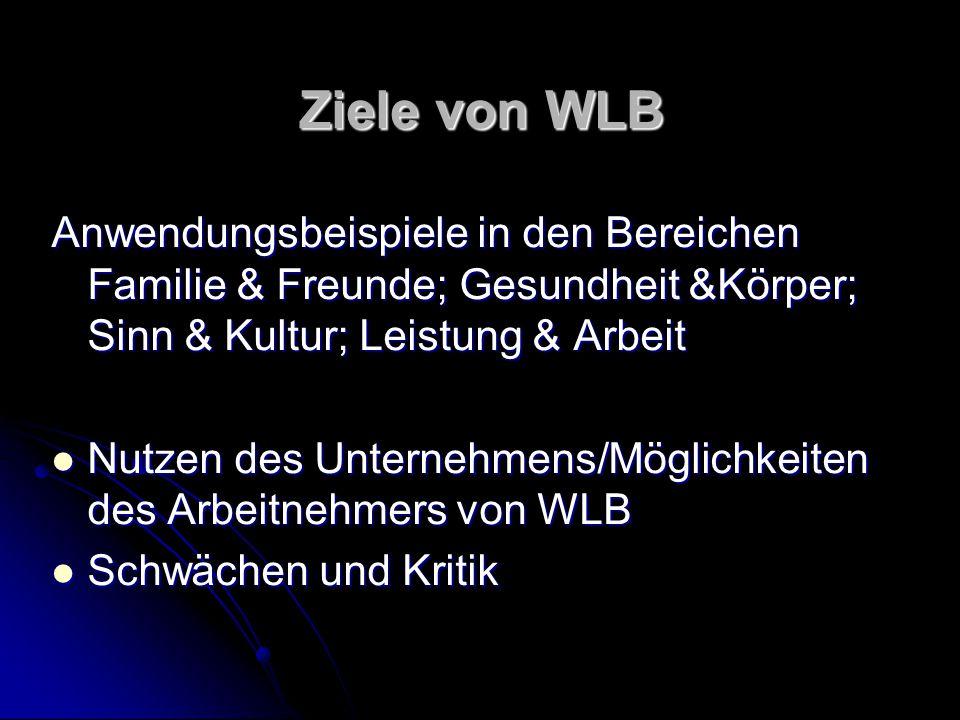 Ziele von WLB Anwendungsbeispiele in den Bereichen Familie & Freunde; Gesundheit &Körper; Sinn & Kultur; Leistung & Arbeit Nutzen des Unternehmens/Mög