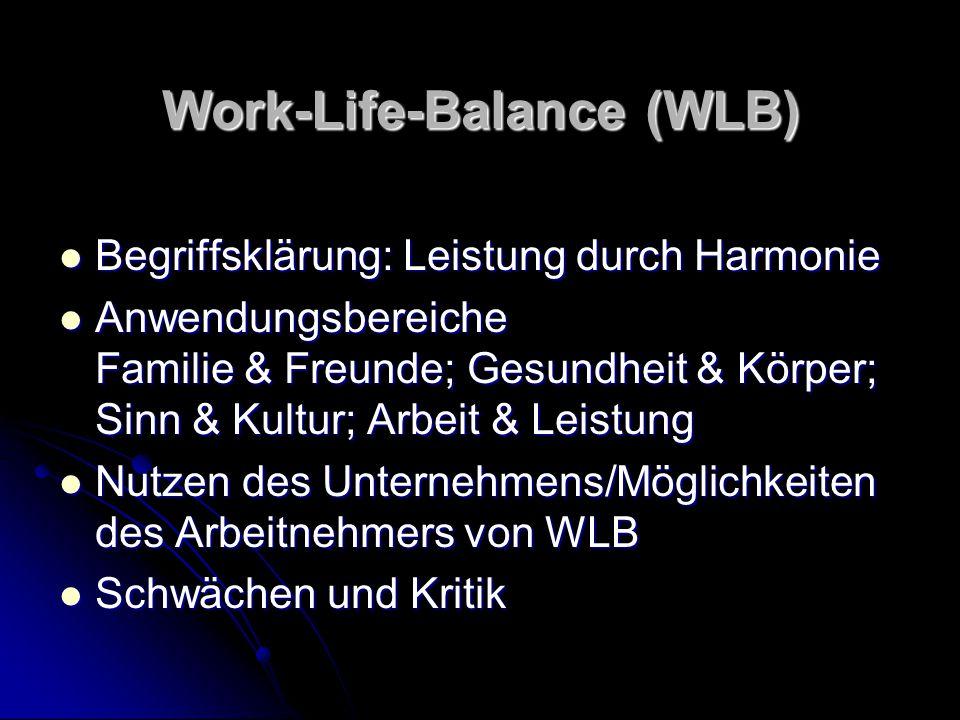 Work-Life-Balance (WLB) Begriffsklärung: Leistung durch Harmonie Begriffsklärung: Leistung durch Harmonie Anwendungsbereiche Familie & Freunde; Gesund